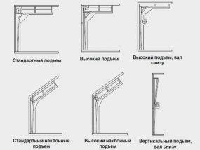Технические характеристики 3