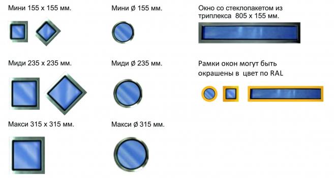 o_5_types_of_windows_2